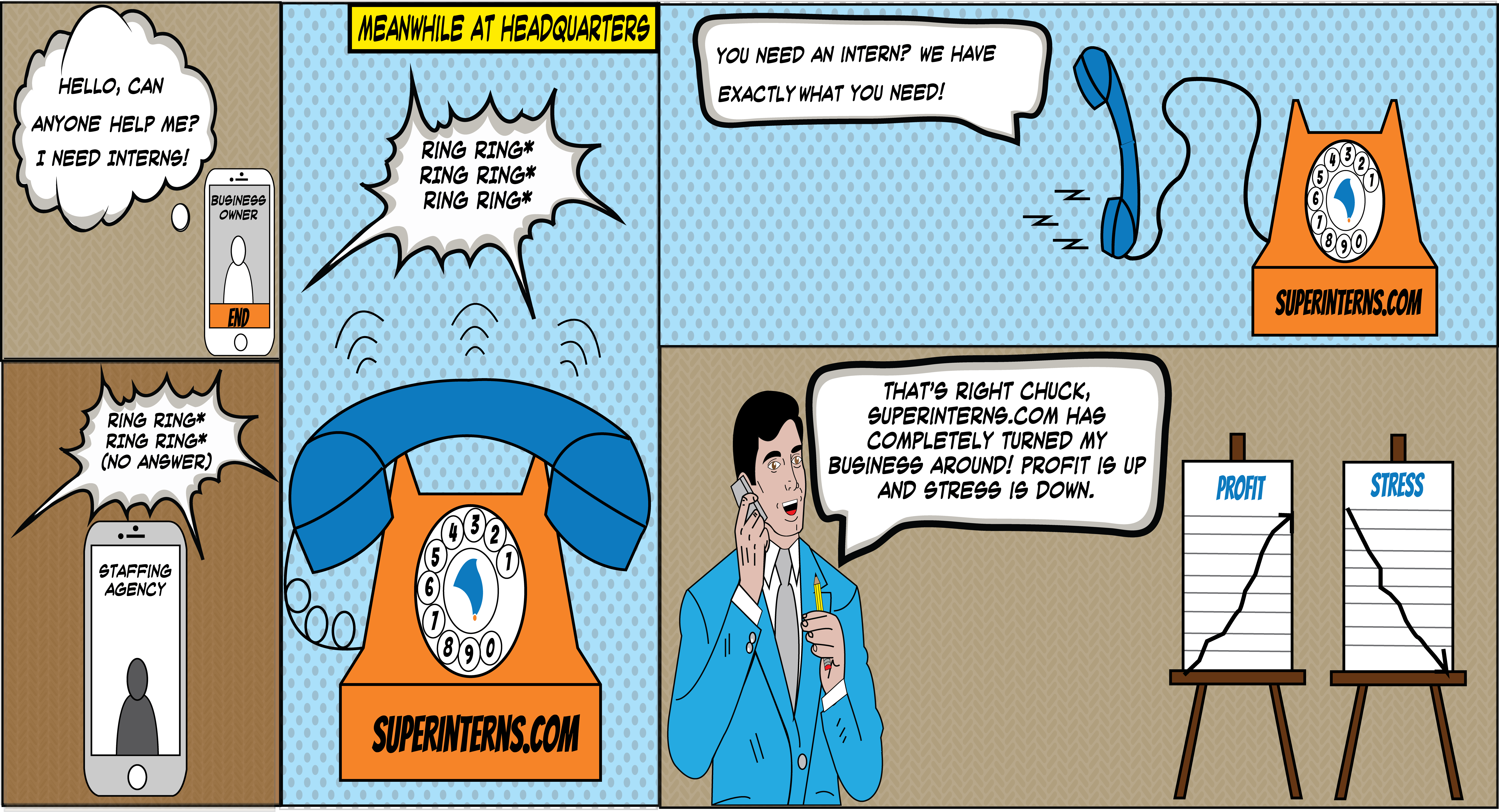 Slide 1 of comic. Slide shows a phone ringing that has a businessman needing interns. When he does get it, his profit rises.